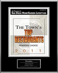 Resized - 2011 - Readers Choice Award