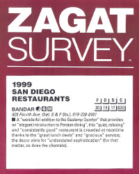 1999 - Zagat Survey
